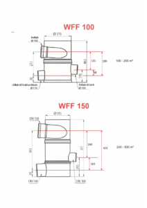 WFF 100-150